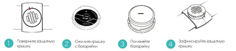 iTherm - Интеллектуальный термометр для детей в Украине